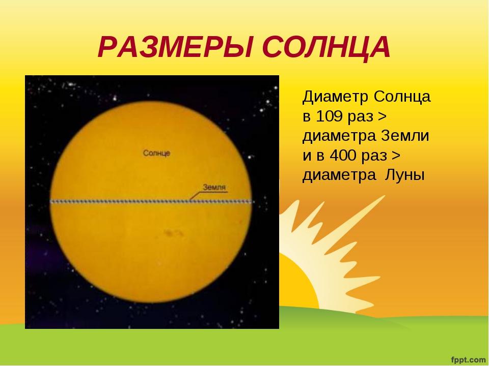 РАЗМЕРЫ СОЛНЦА Диаметр Солнца в 109 раз > диаметра Земли и в 400 раз > диамет...