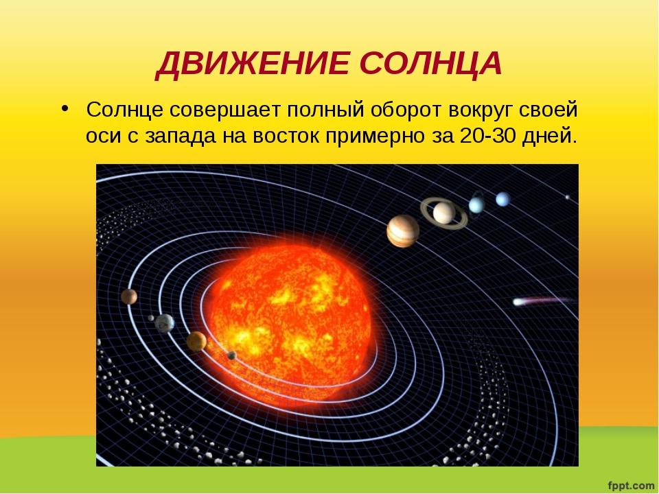 ДВИЖЕНИЕ СОЛНЦА Солнце совершает полный оборот вокруг своей оси с запада на в...