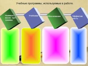 Учебные программы, используемые в работе. TEXT Наимено вание про граммы Учебн