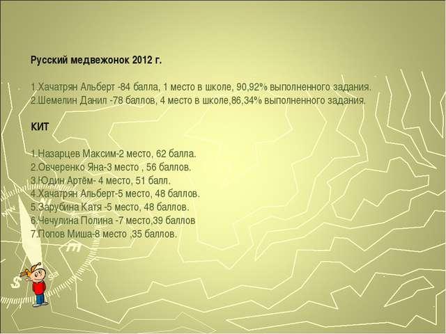 Русский медвежонок 2012 г. 1.Хачатрян Альберт -84 балла, 1 место в школе, 90...