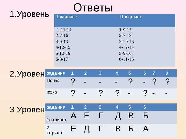 Ответы 1.Уровень 2.Уровень 3 Уровень * I вариант  II вариант 1-11-14 2-7-16...