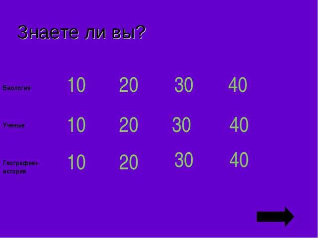 Знаете ли вы? 10 20 30 40 10 20 30 40 10 20 30 40 Биология Ученые География+...