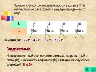 Следовательно. Информационный вес каждого символа, выраженный в битах (b), и