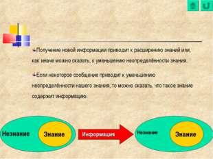 Получение новой информации приводит к расширению знаний или, как иначе можно
