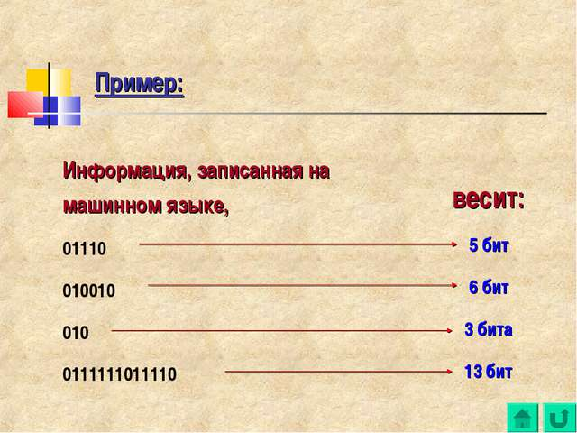 Пример: Информация, записанная на машинном языке, 01110 010010 010 0111111011...