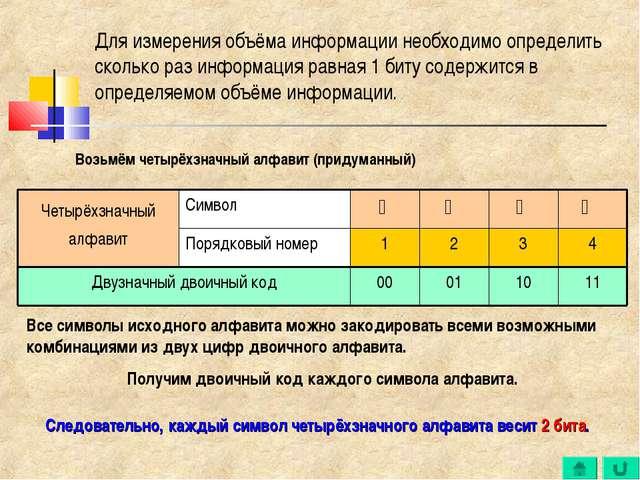 Для измерения объёма информации необходимо определить сколько раз информация...