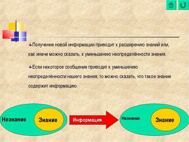 Получение новой информации приводит к расширению знаний или, как иначе можно...