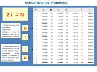 ПОКАЗАТЕЛЬНОЕ УРАВНЕНИЕ N i Определение количества информации, содержащейся