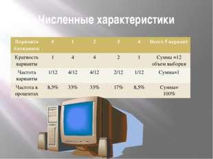 Численные характеристики Варианта блондинок 0 1 2 3 4 Всего5вариант Кратность