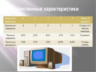 Численные характеристики Варианта брюнеток 0 1 2 3 5 Всего 5 вариант Кратност