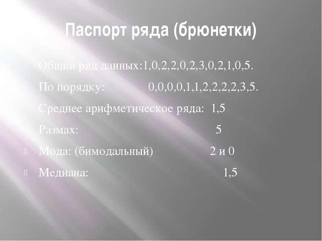 Паспорт ряда (брюнетки) Общий ряд данных:1,0,2,2,0,2,3,0,2,1,0,5. По порядку:...