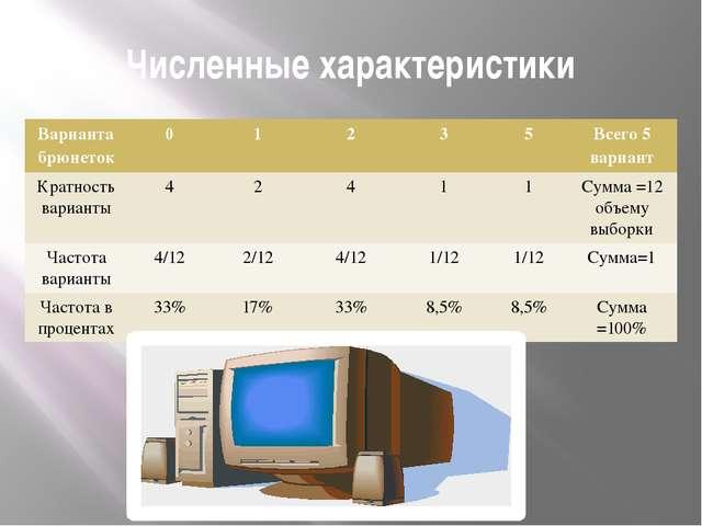 Численные характеристики Варианта брюнеток 0 1 2 3 5 Всего 5 вариант Кратност...