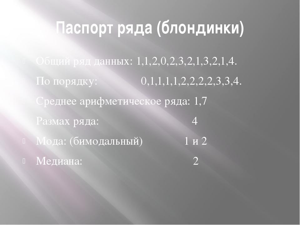 Паспорт ряда (блондинки) Общий ряд данных: 1,1,2,0,2,3,2,1,3,2,1,4. По порядк...