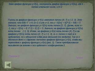 Зная график функции y=f(x), построить график функции y=f(kx), где k – положит