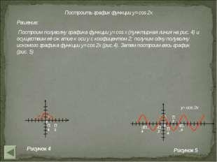 Построить график функции y=cos 2x Решение: Построим полуволну графика функции