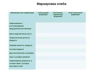 Маркировка хлеба Маркировочная информацияХлеб ржаной формовойХлеб ржано-пше