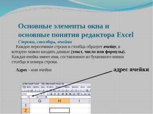Основные элементы окна и основные понятия редактора Excel Строки, столбцы, яч