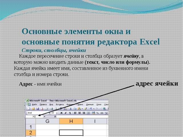 Основные элементы окна и основные понятия редактора Excel Строки, столбцы, яч...