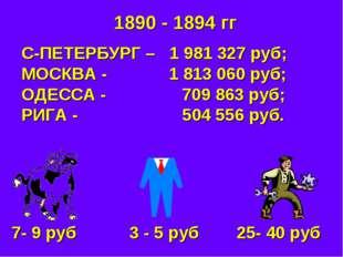 1890 - 1894 гг С-ПЕТЕРБУРГ – 1 981 327 руб; МОСКВА - 1 813 060 руб; ОДЕССА -