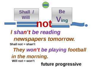 Shall / Will Be Ving I shan't be reading newspapers tomorrow. They won't be