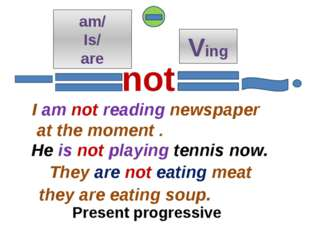 am/ Is/ are Ving I am not reading newspaper at the moment . They are not eat