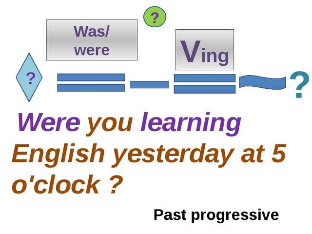 ? Was/ were Ving Were you learning English yesterday at 5 o'clock ? ? ? Past...