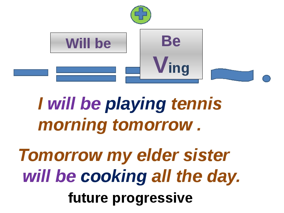 Will be I will be playing tennis morning tomorrow . Tomorrow my elder sister...