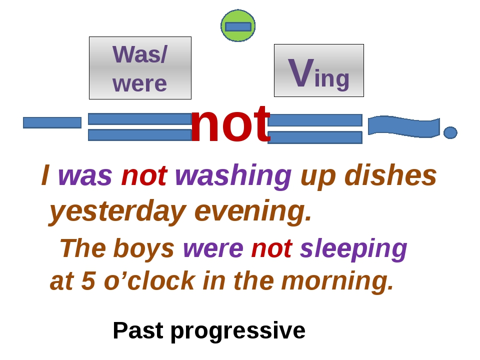 Was/ were Ving I was not washing up dishes yesterday evening. The boys were...