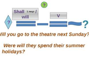 ? Shall / will V Will you go to the theatre next Sunday? Were will they spend