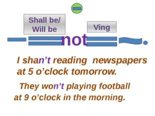 Shall be/ Will be Ving I shan't reading newspapers at 5 o'clock tomorrow. Th