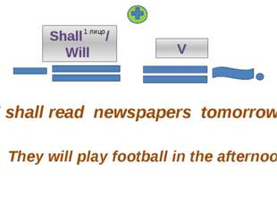 Shall / Will V I shall read newspapers tomorrow. They will play football in