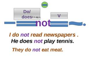 Do/ does V I do not read newspapers . They do not eat meat. not 3 л.ед.ч. He