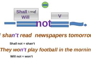 Shall / Will V I shan't read newspapers tomorrow. They won't play football i