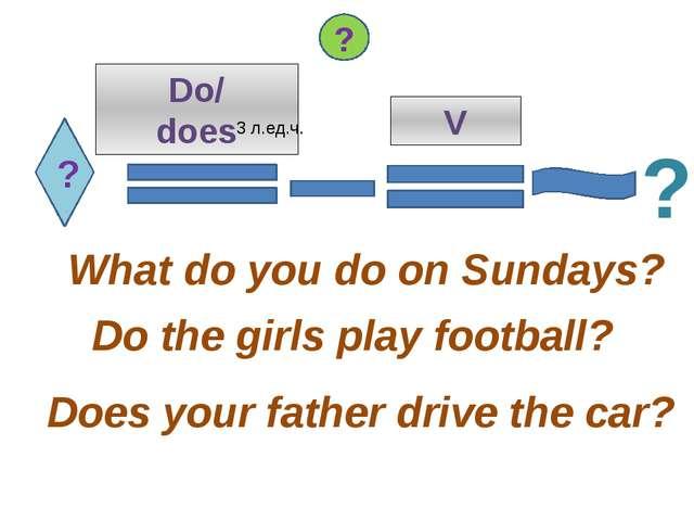 ? Do/ does V What do you do on Sundays? Do the girls play football? ? 3 л.ед....