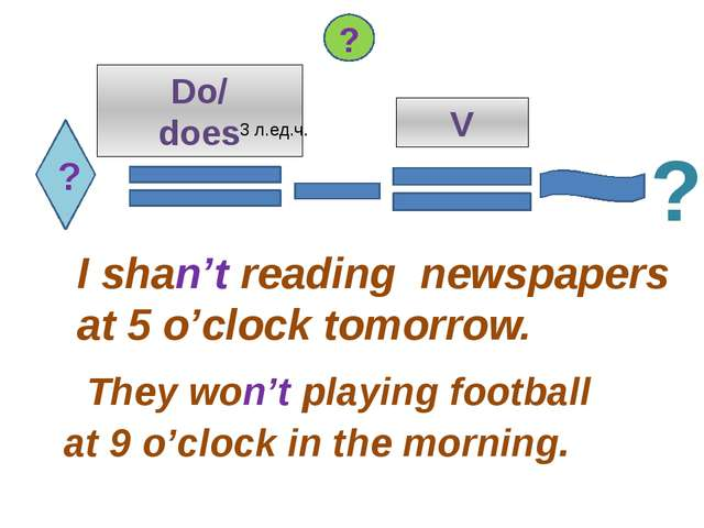 ? Do/ does V I shan't reading newspapers at 5 o'clock tomorrow. They won't pl...