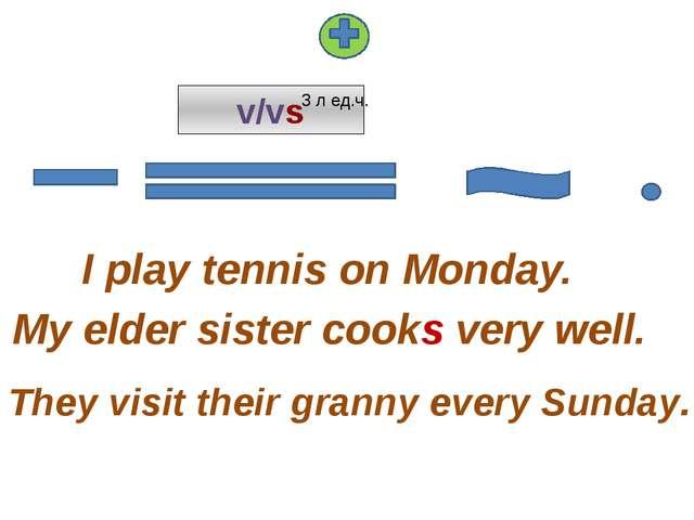 v/vs I play tennis on Monday. They visit their granny every Sunday. My elder...