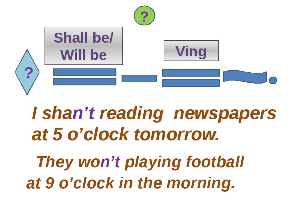 ? Shall be/ Will be Ving I shan't reading newspapers at 5 o'clock tomorrow. T...