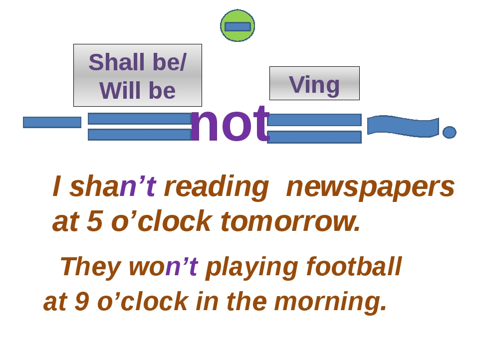 Shall be/ Will be Ving I shan't reading newspapers at 5 o'clock tomorrow. Th...