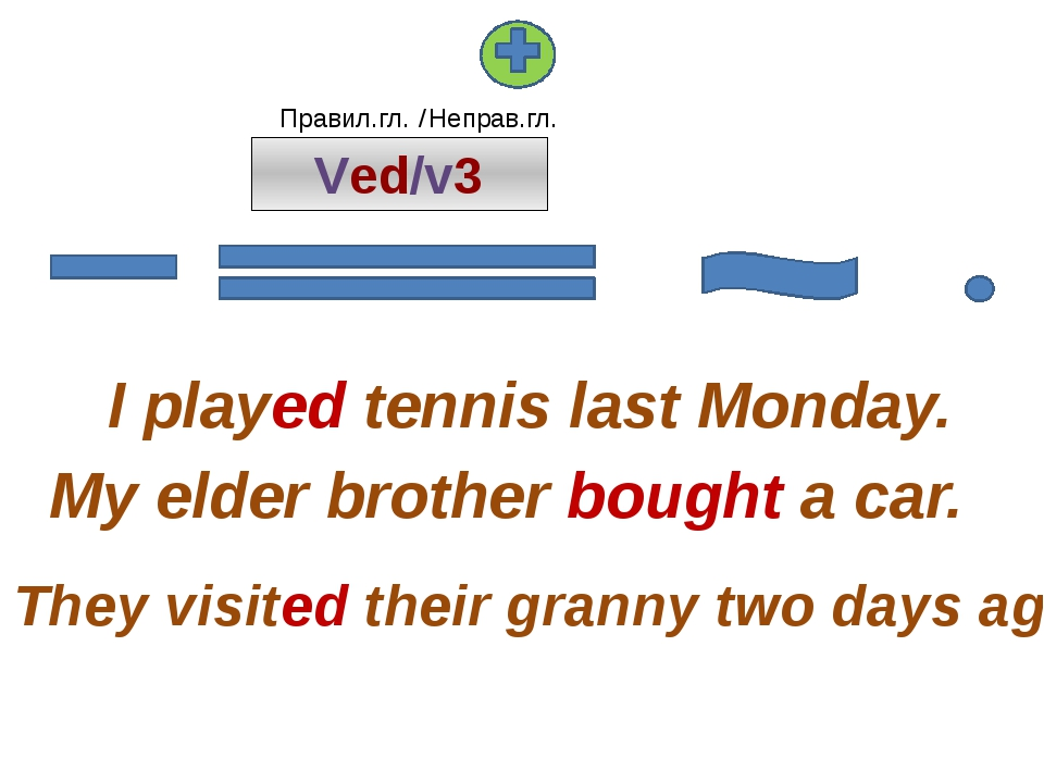 Ved/v3 I played tennis last Monday. They visited their granny two days ago....