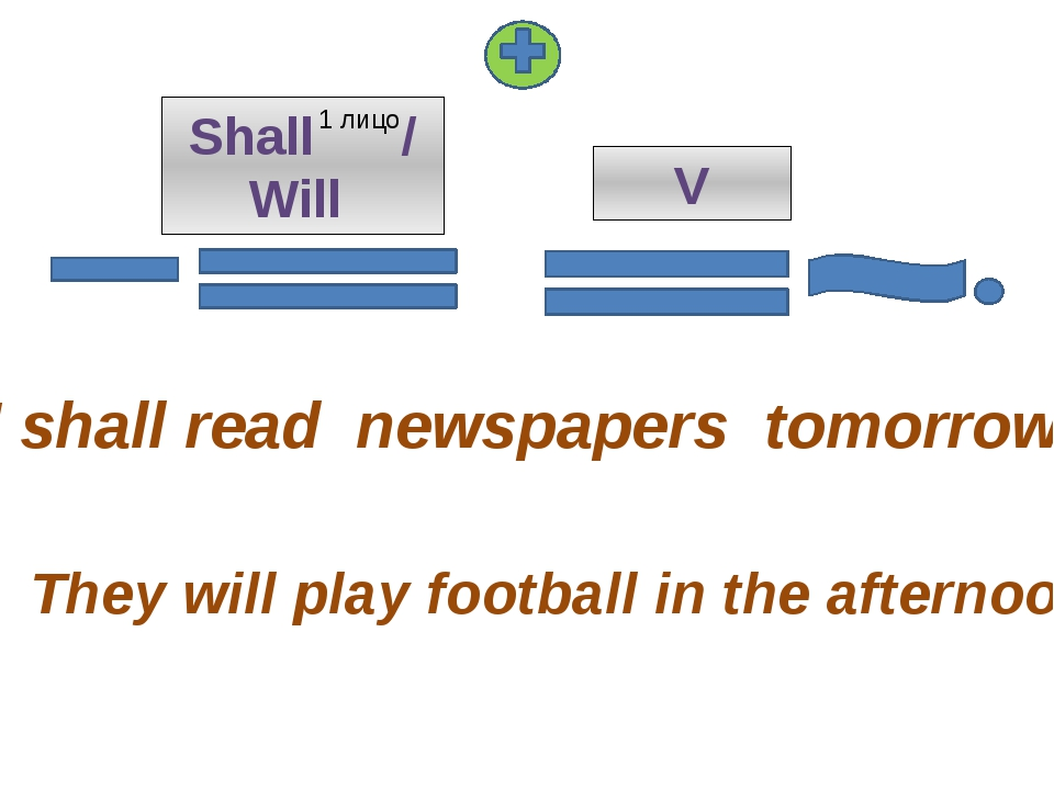 Shall / Will V I shall read newspapers tomorrow. They will play football in...