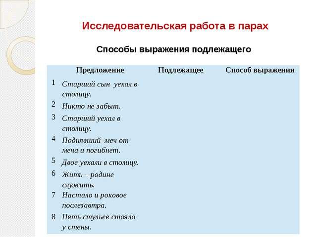 Исследовательская работа в парах Способы выражения подлежащего Предложение По...