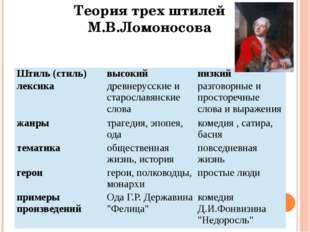 Теория трех штилей М.В.Ломоносова Штиль (стиль) высокий низкий лексика древн