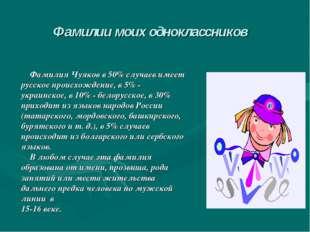 Фамилия Чуяков в 50% случаев имеет русское происхождение, в 5% - украинское,