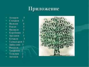 Приложение Ахмеров 5 Степанов 5 Яковлев 4 Ренгач 3 Яшляков 3 Коробенин 3 Арсл