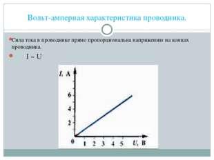 Вольт-амперная характеристика проводника. Сила тока в проводнике прямо пропор