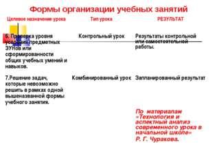 Формы организации учебных занятий Целевое назначение урокаТип урокаРЕЗУЛЬТА
