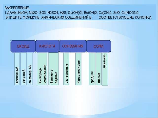 ЗАКРЕПЛЕНИЕ. 1.ДАНЫ:NaOH, Na2O, SO3, H2SO4, H2S, Cu(OH)Cl, Be(OH)2, Cu(OH)2,...