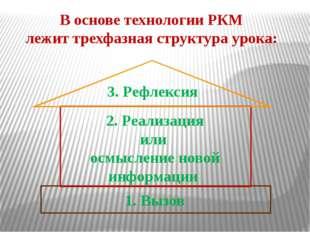 В основе технологии РКМ лежит трехфазная структура урока: 3. Рефлексия 2. Реа
