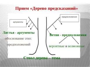Прием «Дерево предсказаний» Листья - аргументы обоснование этих предположений