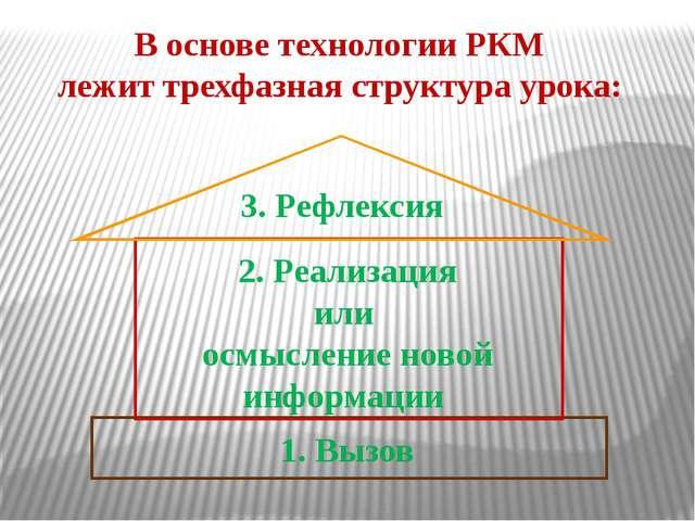 В основе технологии РКМ лежит трехфазная структура урока: 3. Рефлексия 2. Реа...